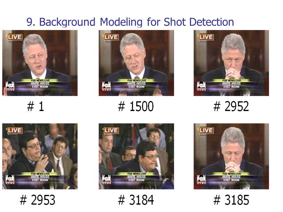 9. Background Modeling for Shot Detection
