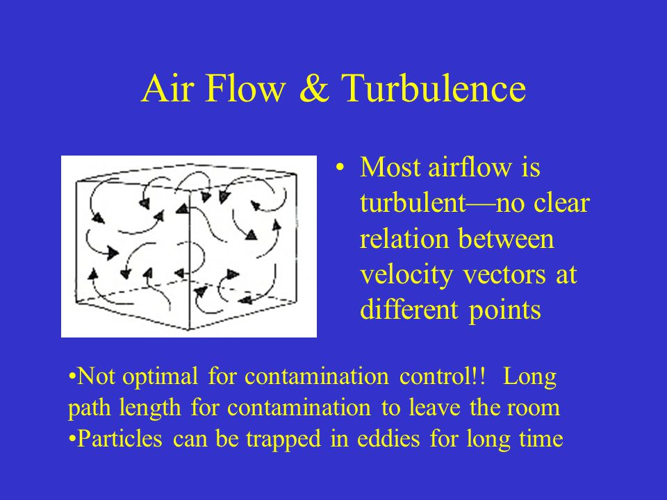 Air Flow & Turbulence Most airflow is turbulent—no clear relation between velocity vectors at different points Not optimal for contamination control!!