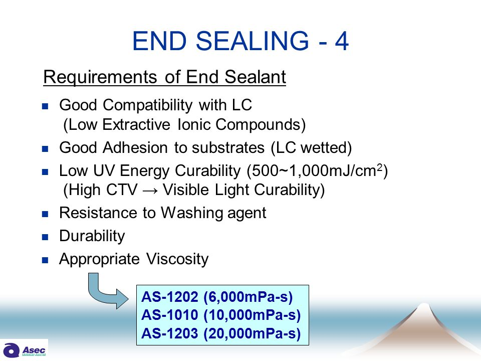 Requirements of End Sealant Good Compatibility with LC (Low Extractive Ionic Compounds) Good Adhesion to substrates (LC wetted) Low UV Energy Curabili