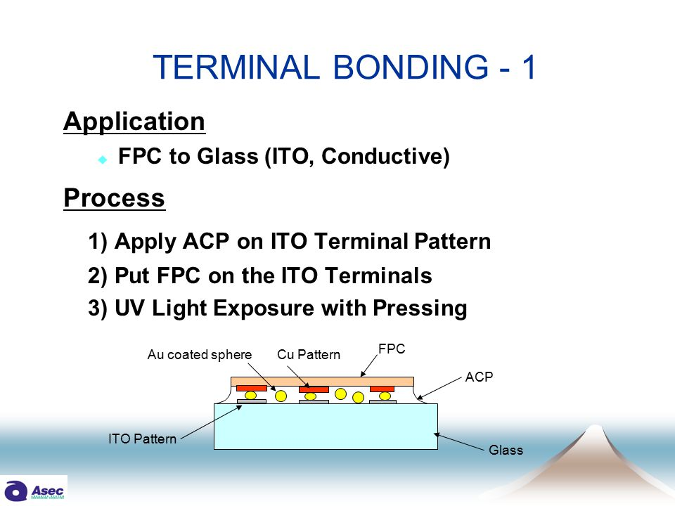 TERMINAL BONDING - 1 Application  FPC to Glass (ITO, Conductive) Process 1) Apply ACP on ITO Terminal Pattern 2) Put FPC on the ITO Terminals 3) UV Light Exposure with Pressing Glass Cu PatternAu coated sphere ITO Pattern FPC ACP