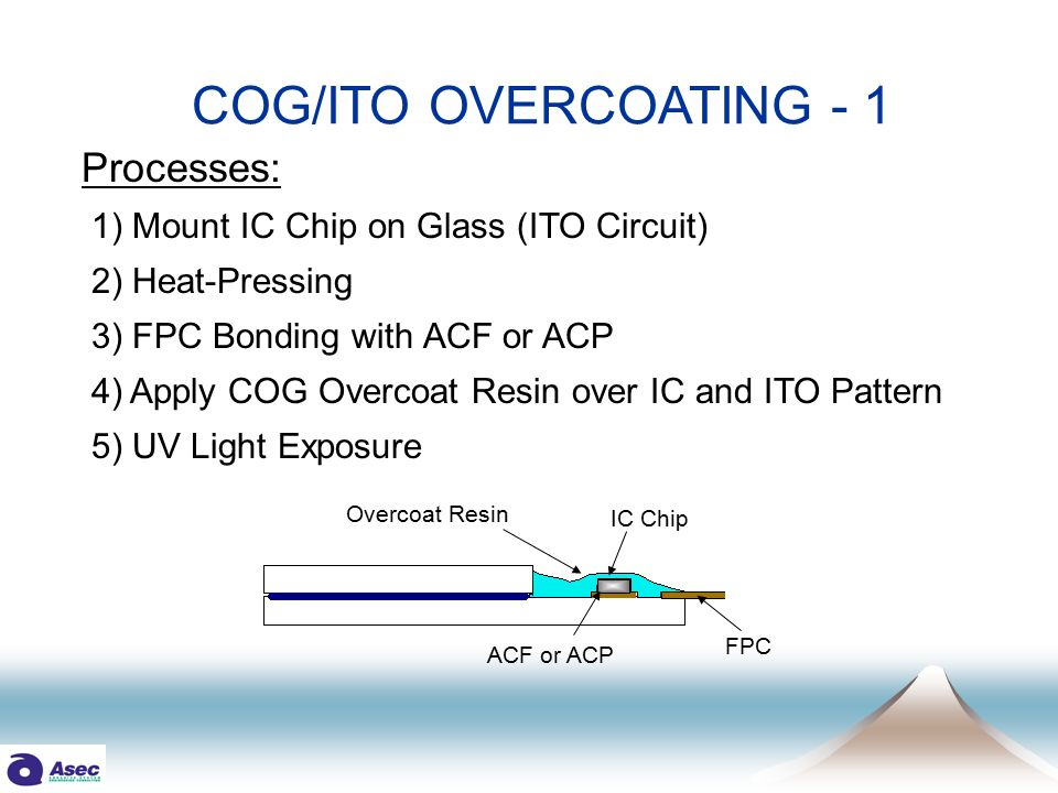 COG/ITO OVERCOATING - 1 Processes: 1) Mount IC Chip on Glass (ITO Circuit) 2) Heat-Pressing 3) FPC Bonding with ACF or ACP 4) Apply COG Overcoat Resin over IC and ITO Pattern 5) UV Light Exposure IC Chip Overcoat Resin ACF or ACP FPC