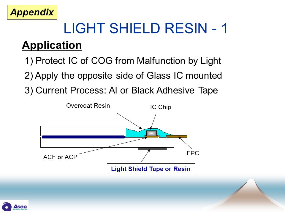 LIGHT SHIELD RESIN - 1 Application 1) Protect IC of COG from Malfunction by Light 2) Apply the opposite side of Glass IC mounted 3) Current Process: Al or Black Adhesive Tape IC Chip Overcoat Resin ACF or ACP FPC Appendix Light Shield Tape or Resin