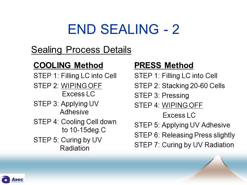 Main Problems In End Seal: 1) LC Disordering: Color difference / Contrast 2) Occurrence of Irregular shapes ( HIKE ) at Neck Region: Poor Appearance & LC Leakage 3) Gaps between End Seal & Main Seal: LC Leakage 4) Debonding of End Seal: LC Leakage LC 4) 2) 3) 1) END SEALING - 3