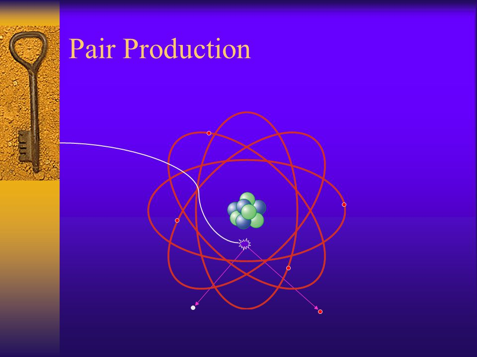 Pair Production
