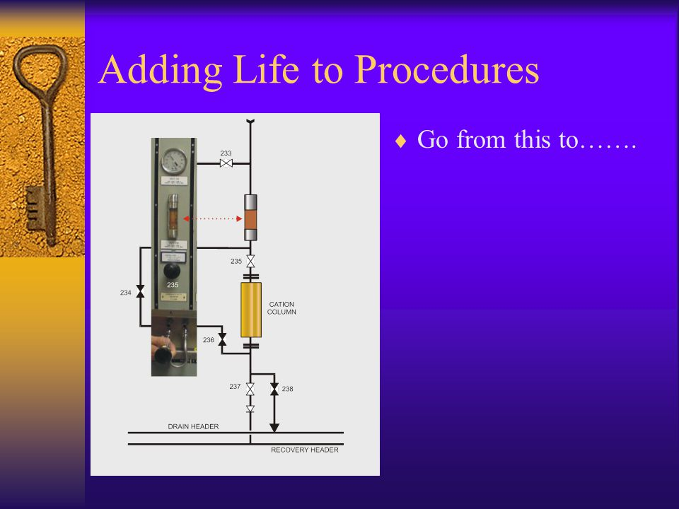 Adding Life to Procedures  Go from this to…….