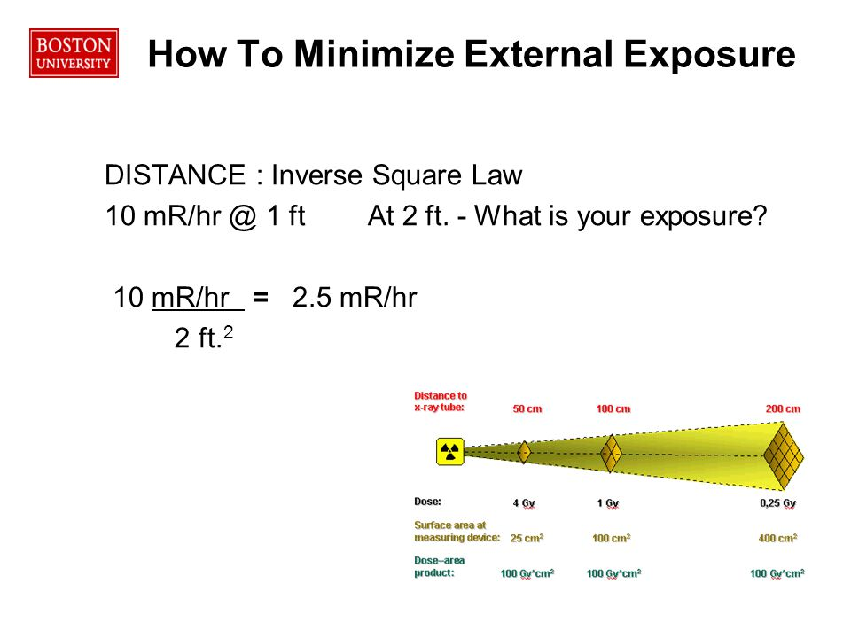 26RPO How To Minimize External Exposure DISTANCE : Inverse Square Law 10 mR/hr @ 1 ft At 2 ft.