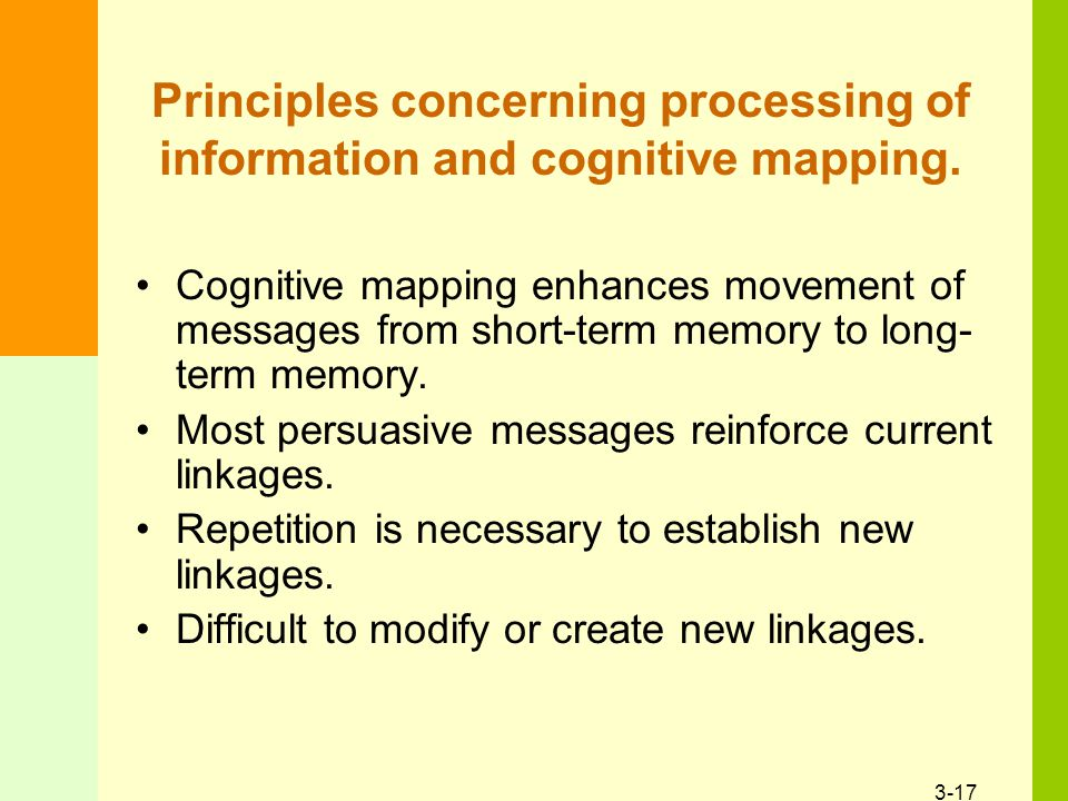 3-17 Principles concerning processing of information and cognitive mapping. Cognitive mapping enhances movement of messages from short-term memory to