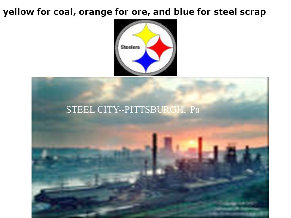 yellow for coal, orange for ore, and blue for steel scrap STEEL CITY--PITTSBURGH, Pa