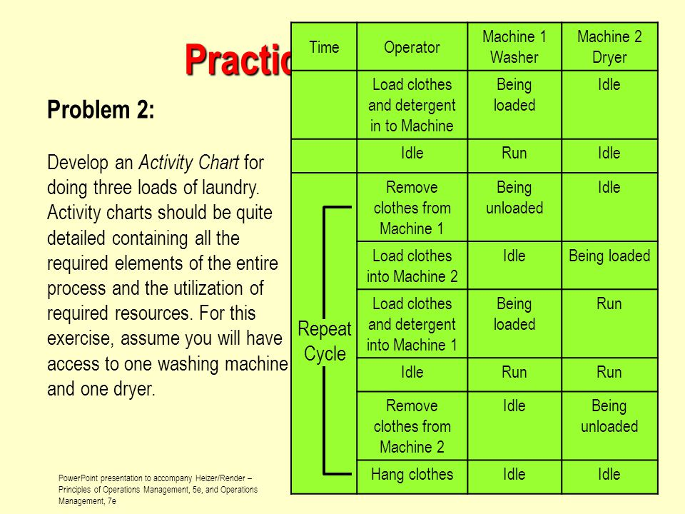 PowerPoint presentation to accompany Heizer/Render – Principles of Operations Management, 5e, and Operations Management, 7e © 2004 by Prentice Hall, Inc., Upper Saddle River, N.J.