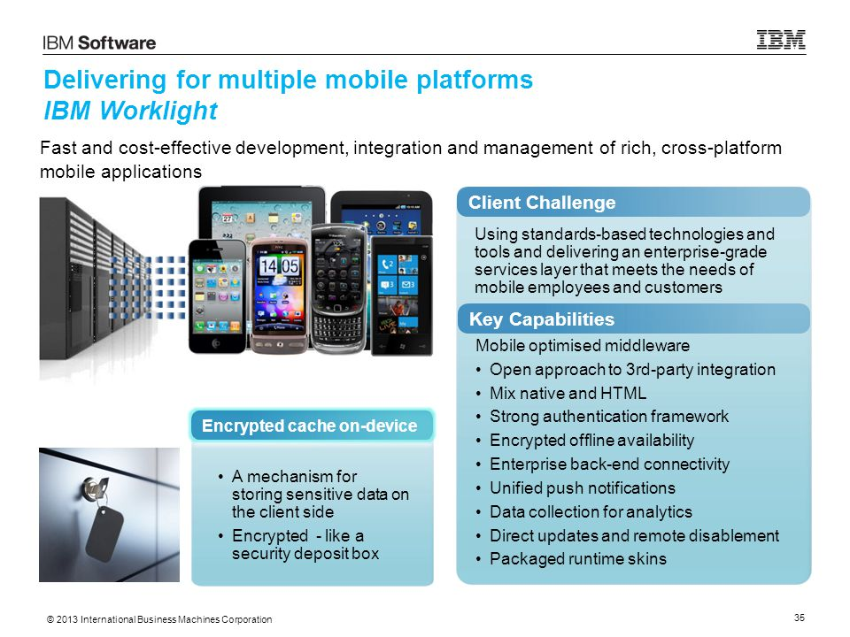 © 2013 International Business Machines Corporation 35 Fast and cost-effective development, integration and management of rich, cross-platform mobile applications Client Challenge Key Capabilities Using standards-based technologies and tools and delivering an enterprise-grade services layer that meets the needs of mobile employees and customers Mobile optimised middleware Open approach to 3rd-party integration Mix native and HTML Strong authentication framework Encrypted offline availability Enterprise back-end connectivity Unified push notifications Data collection for analytics Direct updates and remote disablement Packaged runtime skins Delivering for multiple mobile platforms IBM Worklight Encrypted cache on-device A mechanism for storing sensitive data on the client side Encrypted - like a security deposit box