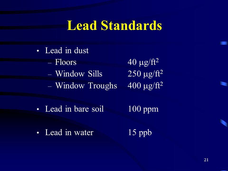 21 Lead in dust – Floors40  g/ft 2 – Window Sills250  g/ft 2 – Window Troughs400  g/ft 2 Lead in bare soil 100 ppm Lead in water 15 ppb Lead Standards