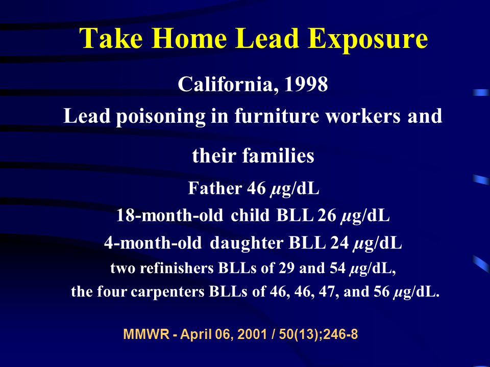 California, 1998 Lead poisoning in furniture workers and their families Father 46 µg/dL 18-month-old child BLL 26 µg/dL 4-month-old daughter BLL 24 µg