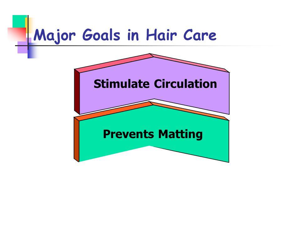 Major Goals in Hair Care Stimulate Circulation Prevents Matting