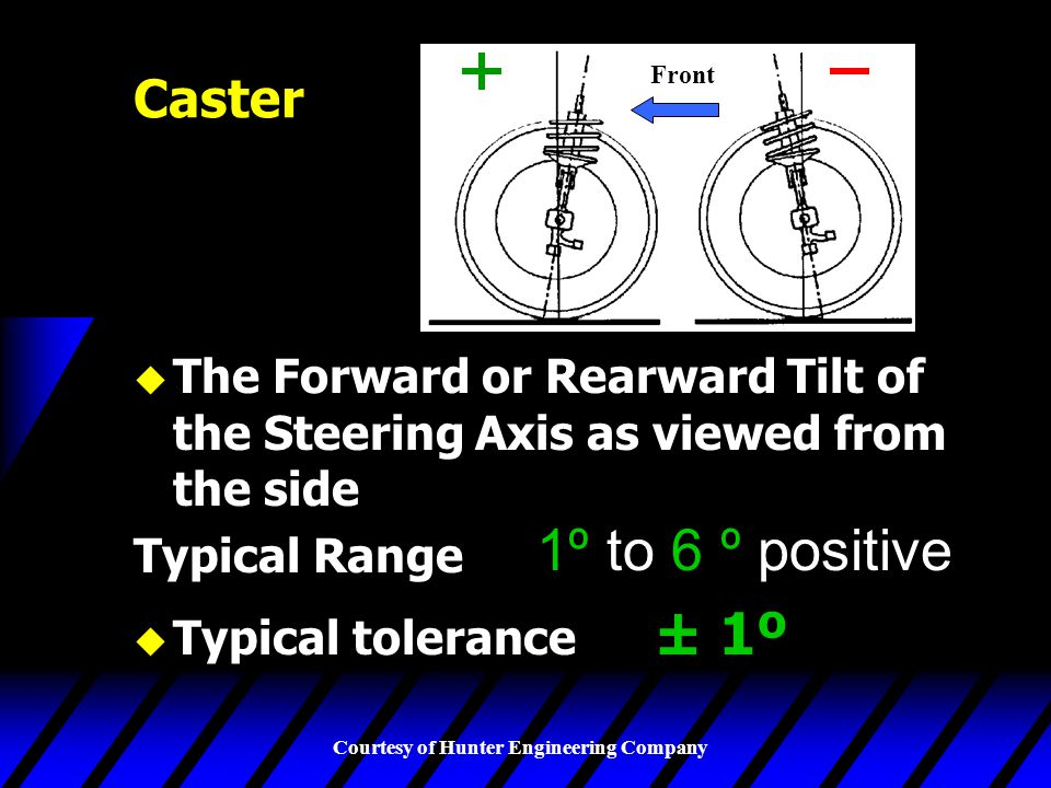 Courtesy of Hunter Engineering Company u The Forward or Rearward Tilt of the Steering Axis as viewed from the side Typical Range u Typical tolerance ±