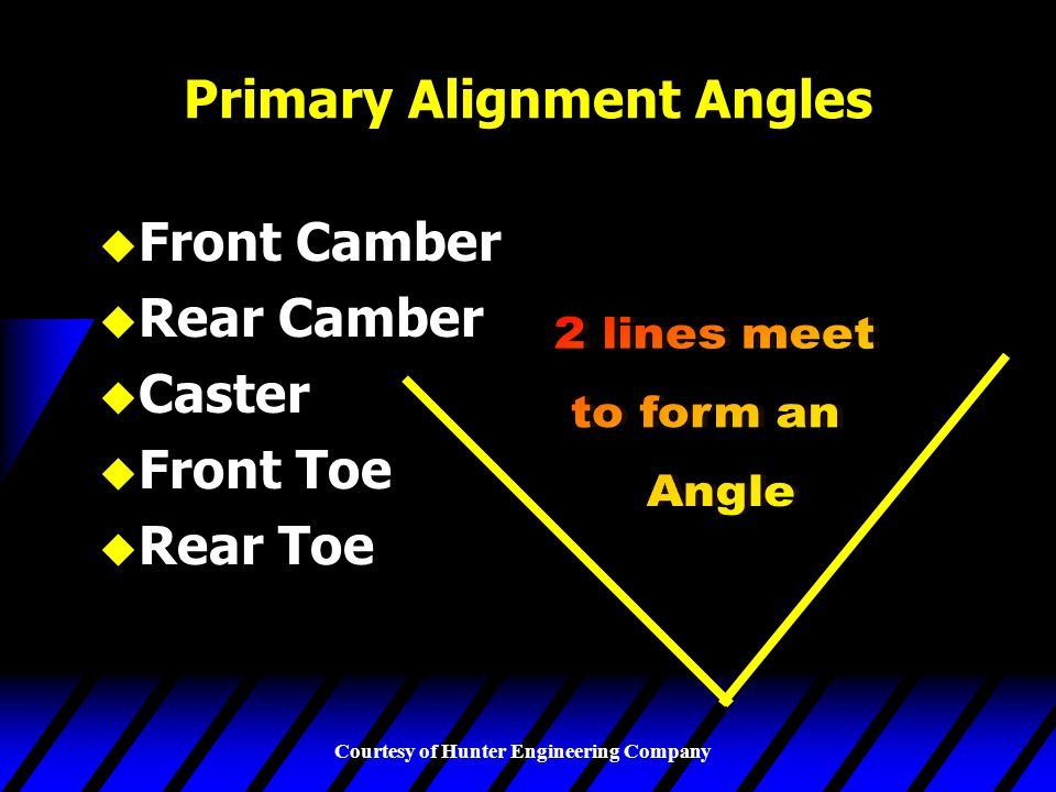 Courtesy of Hunter Engineering Company Primary Alignment Angles u Front Camber u Rear Camber u Caster u Front Toe u Rear Toe