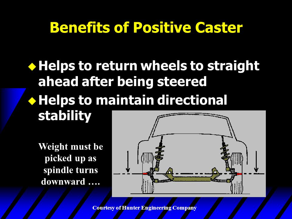 Courtesy of Hunter Engineering Company Benefits of Positive Caster u Helps to return wheels to straight ahead after being steered u Helps to maintain directional stability Weight must be picked up as spindle turns downward ….