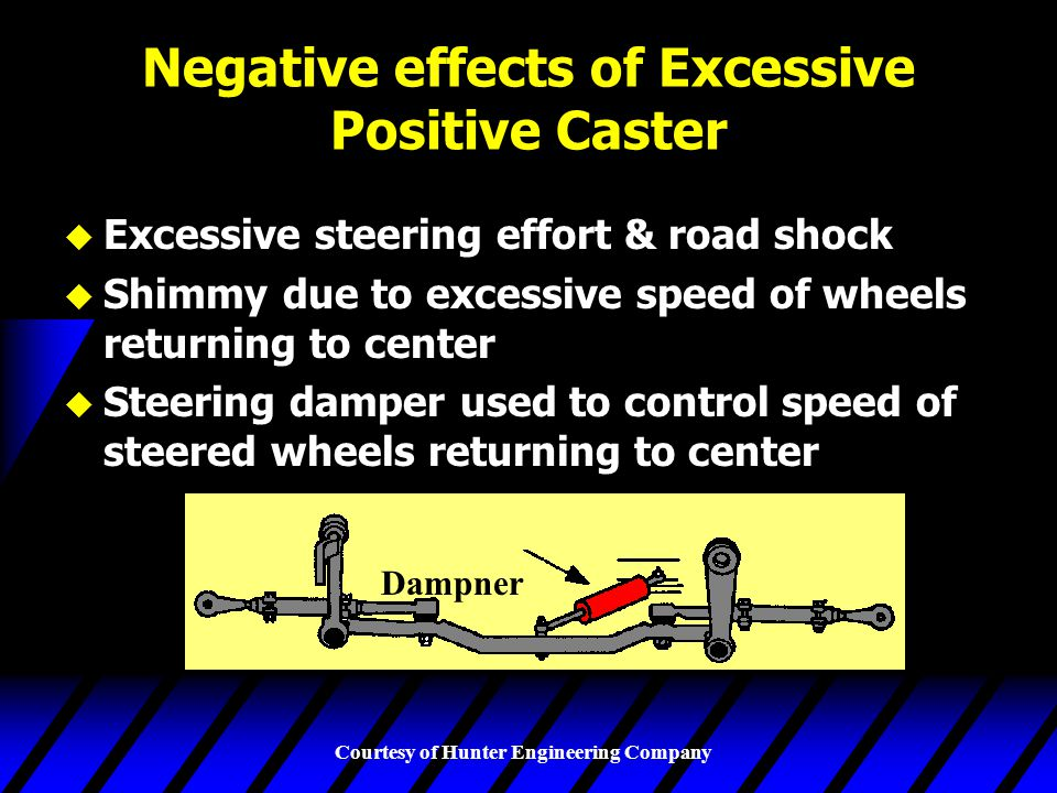 Courtesy of Hunter Engineering Company Negative effects of Excessive Positive Caster u Excessive steering effort & road shock u Shimmy due to excessive speed of wheels returning to center u Steering damper used to control speed of steered wheels returning to center Dampner