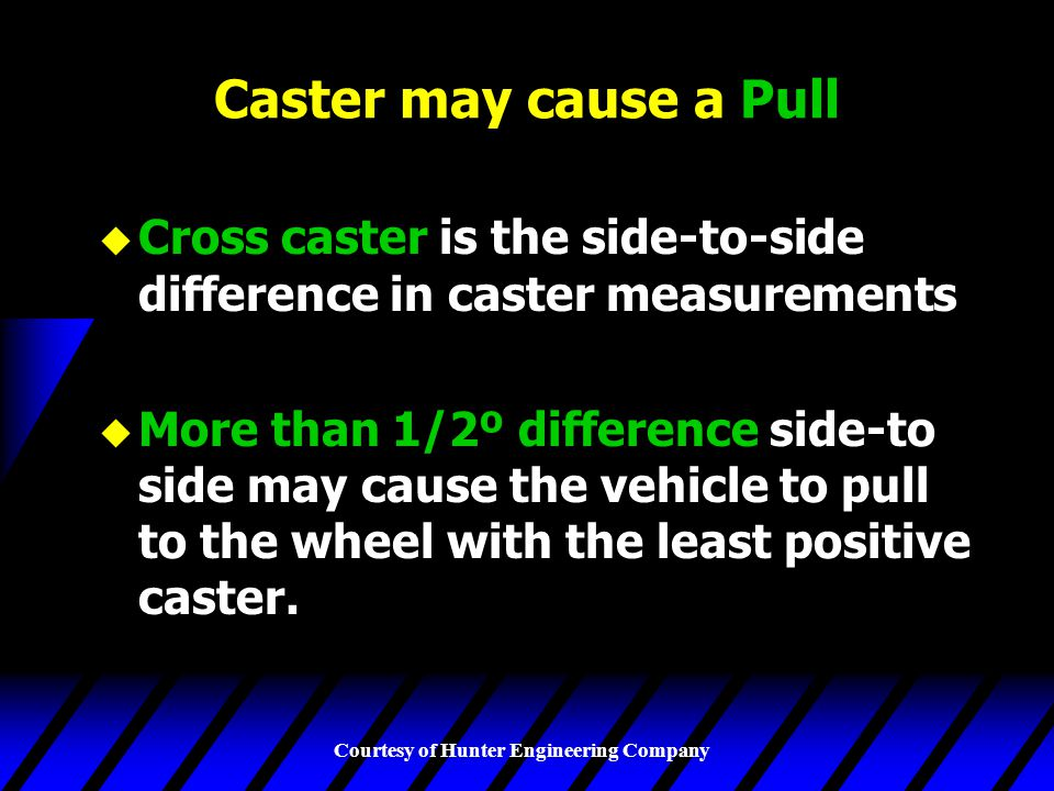 Courtesy of Hunter Engineering Company Caster may cause a Pull u Cross caster is the side-to-side difference in caster measurements u More than 1/2º difference side-to side may cause the vehicle to pull to the wheel with the least positive caster.