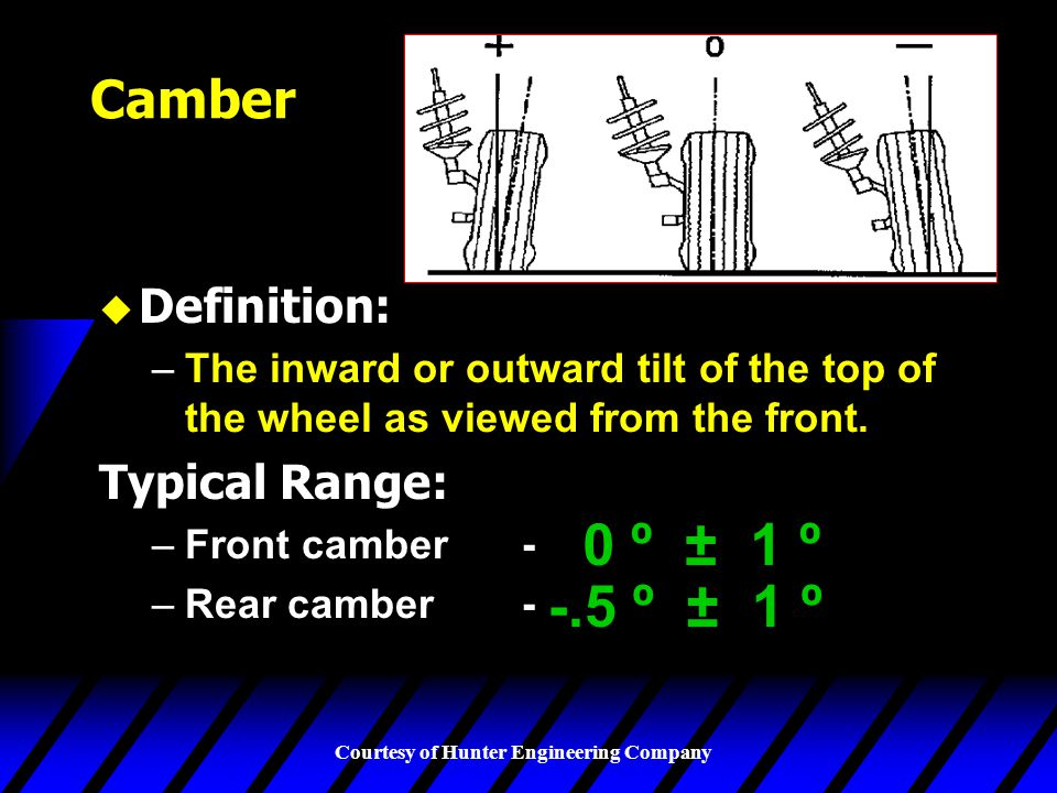 Courtesy of Hunter Engineering Company Camber u Definition: –The inward or outward tilt of the top of the wheel as viewed from the front. Typical Rang