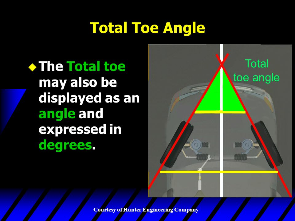 Courtesy of Hunter Engineering Company Total Toe Angle u The Total toe may also be displayed as an angle and expressed in degrees.