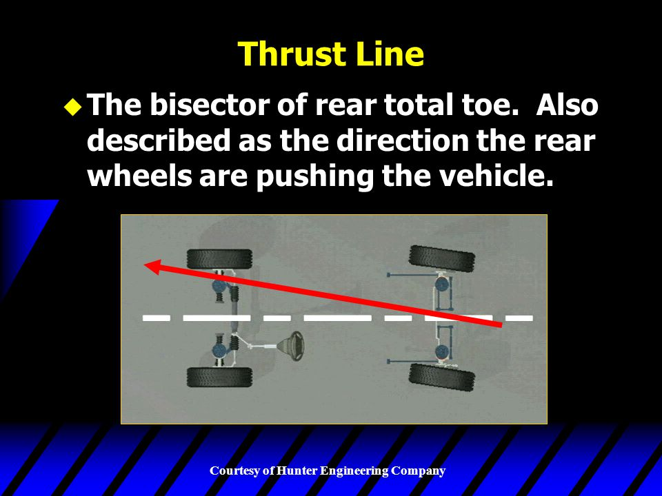 Courtesy of Hunter Engineering Company Thrust Line u The bisector of rear total toe.