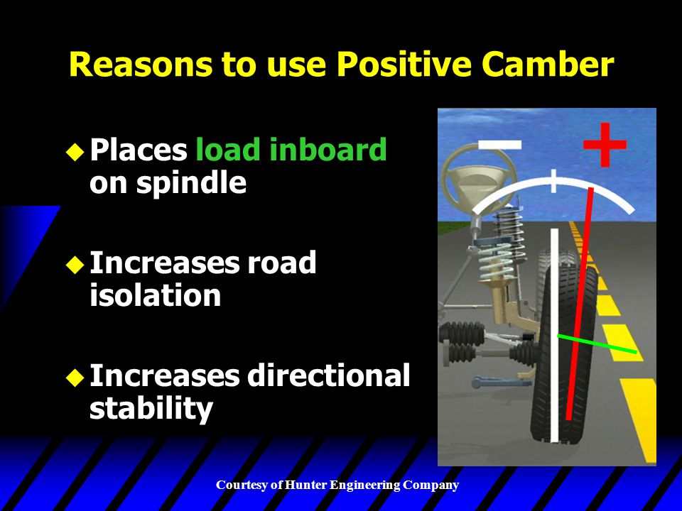 Courtesy of Hunter Engineering Company Reasons to use Positive Camber u Places load inboard on spindle u Increases road isolation u Increases directional stability
