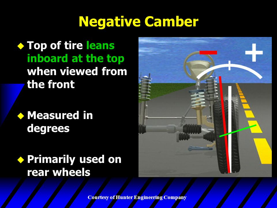 Courtesy of Hunter Engineering Company Negative Camber u Top of tire leans inboard at the top when viewed from the front u Measured in degrees u Primarily used on rear wheels