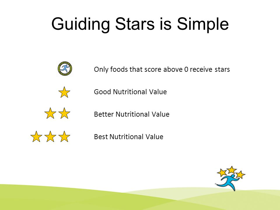 Guiding Stars is Simple Only foods that score above 0 receive stars Good Nutritional Value Better Nutritional Value Best Nutritional Value