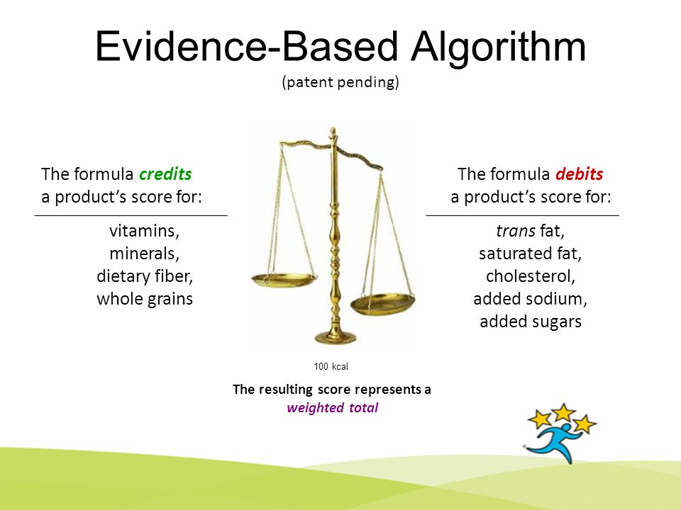 Evidence-Based Algorithm (patent pending) The formula credits a product's score for: vitamins, minerals, dietary fiber, whole grains The formula debits a product's score for: trans fat, saturated fat, cholesterol, added sodium, added sugars 100 kcal The resulting score represents a weighted total