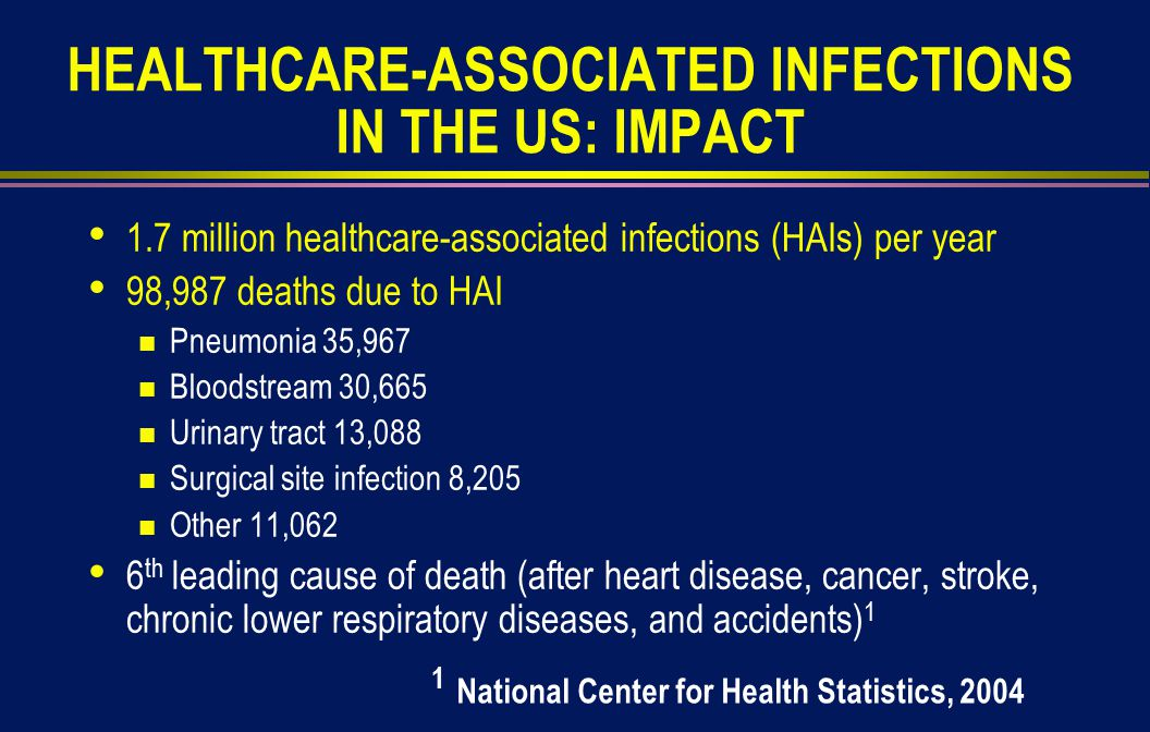 HEALTHCARE-ASSOCIATED INFECTIONS IN THE US: IMPACT 1.7 million healthcare-associated infections (HAIs) per year 98,987 deaths due to HAI Pneumonia 35,967 Bloodstream 30,665 Urinary tract 13,088 Surgical site infection 8,205 Other 11,062 6 th leading cause of death (after heart disease, cancer, stroke, chronic lower respiratory diseases, and accidents) 1 1 National Center for Health Statistics, 2004