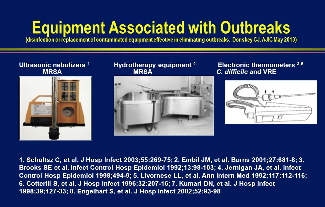 Equipment Associated with Outbreaks (disinfection or replacement of contaminated equipment effective in eliminating outbreaks.