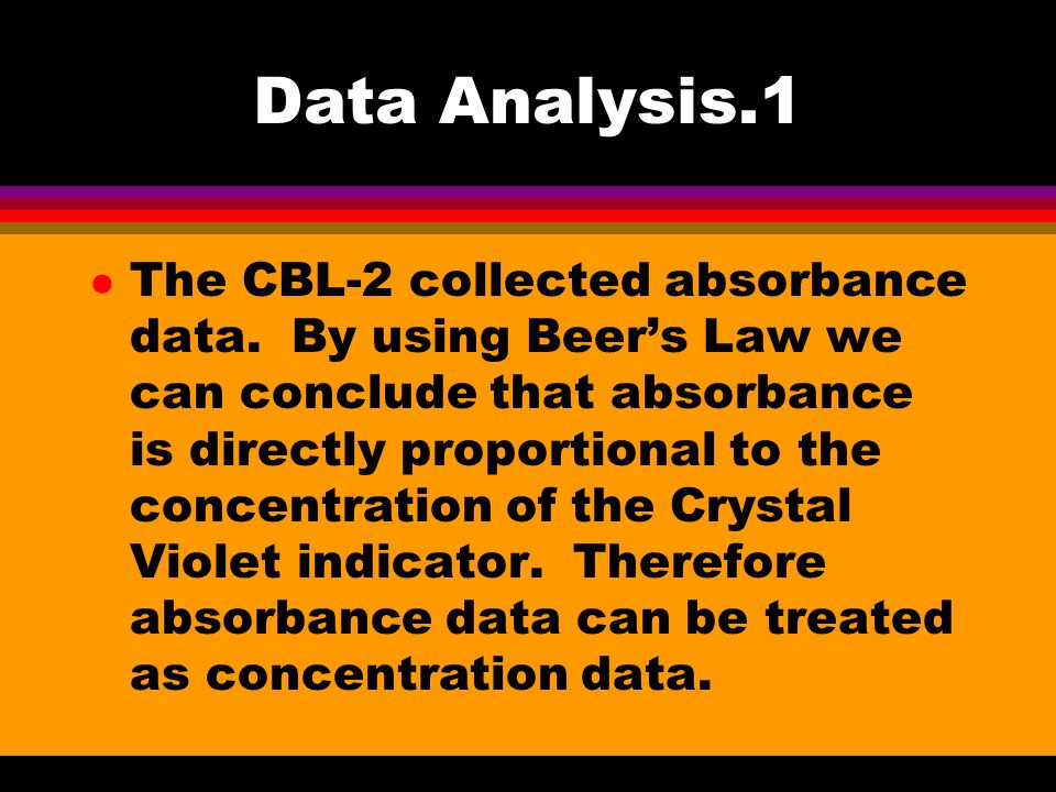 Data Analysis.1 l The CBL-2 collected absorbance data.