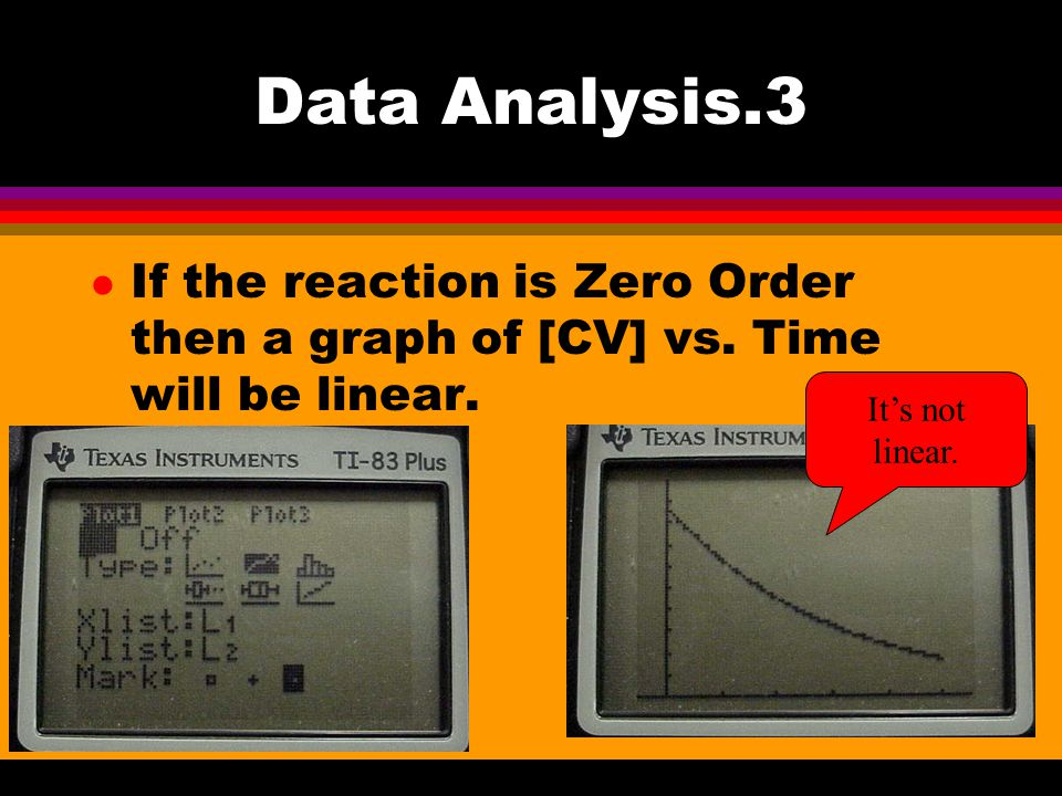 Data Analysis.3 l If the reaction is Zero Order then a graph of [CV] vs.