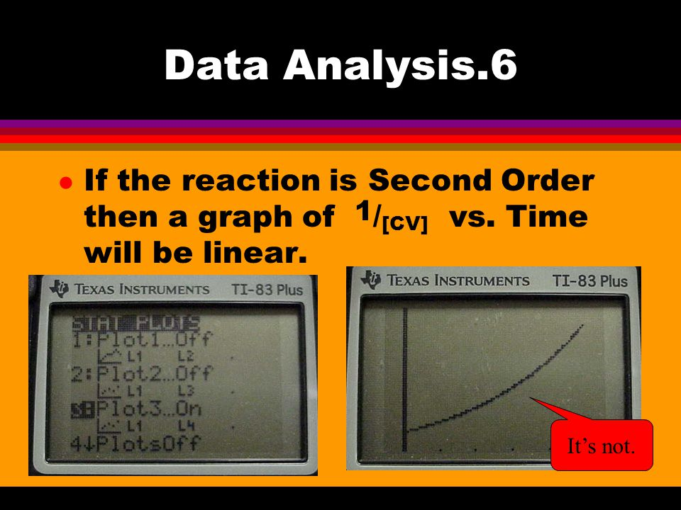 Data Analysis.6 l If the reaction is Second Order then a graph of 1 / [CV] vs.