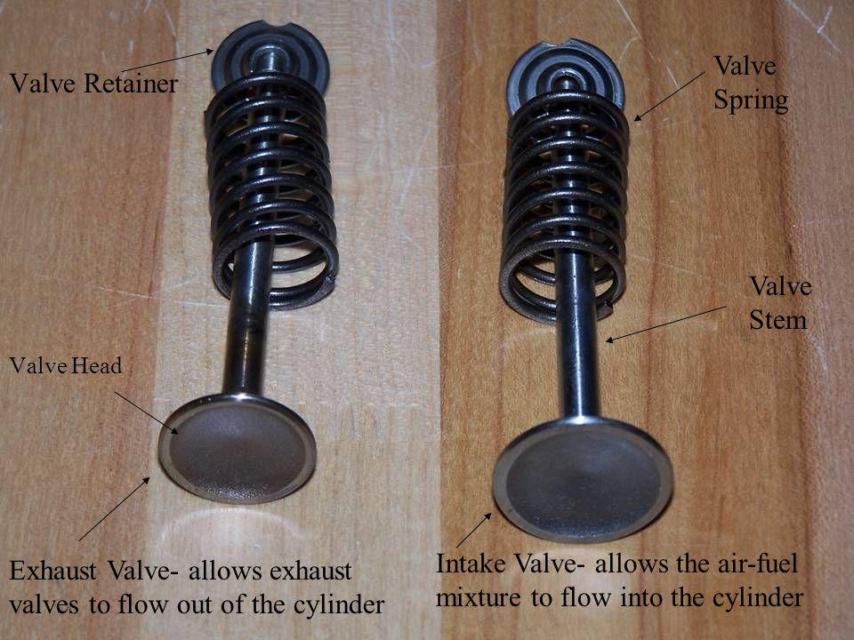 Valve Spring Valve Stem Valve Head Valve Retainer Intake Valve- allows the air-fuel mixture to flow into the cylinder Exhaust Valve- allows exhaust va
