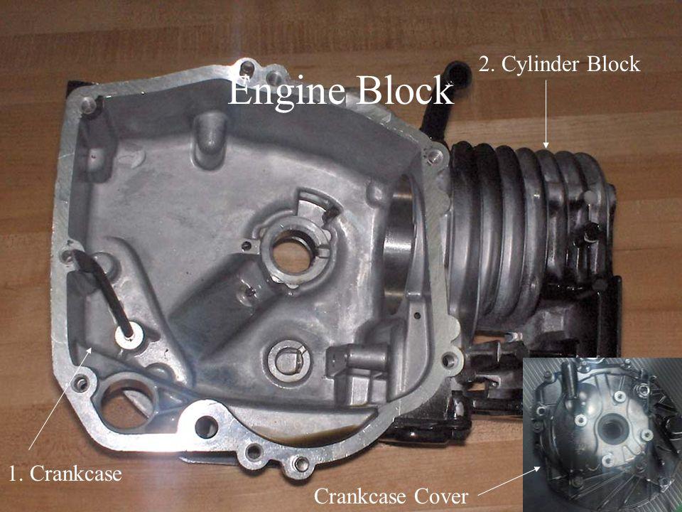 Engine Block 1. Crankcase 2. Cylinder Block Crankcase Cover