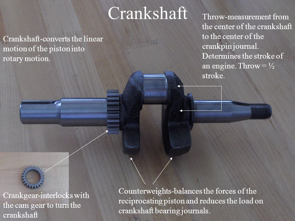 Crankshaft Counterweights-balances the forces of the reciprocating piston and reduces the load on crankshaft bearing journals. Throw-measurement from