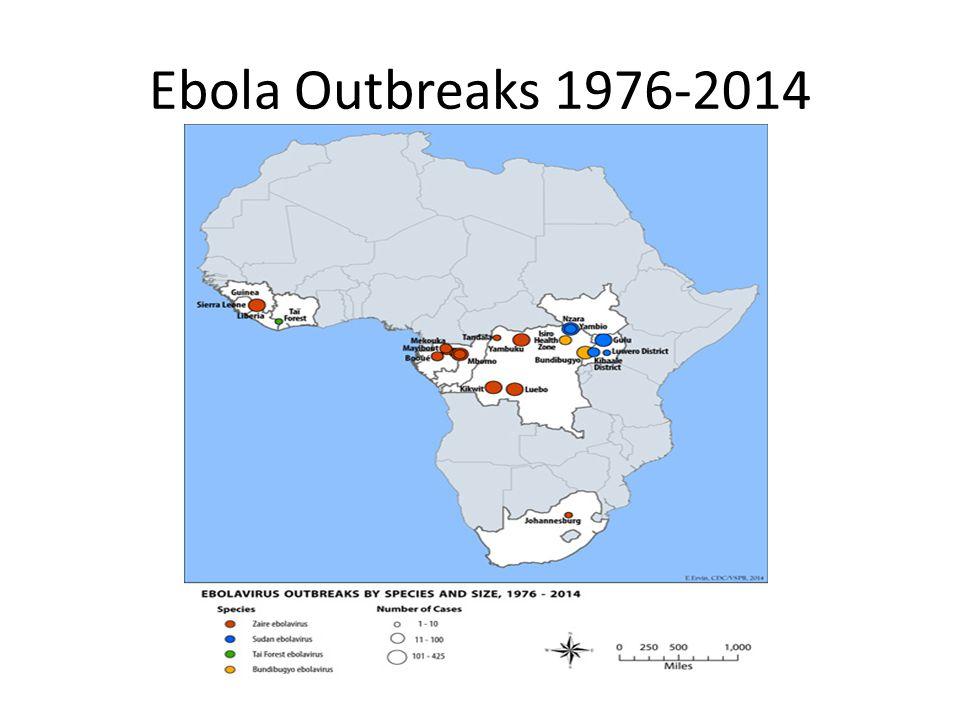 Ebola Outbreaks 1976-2014