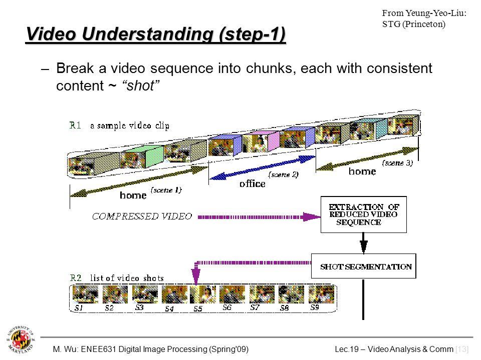 M. Wu: ENEE631 Digital Image Processing (Spring'09) Lec.19 – Video Analysis & Comm [13] Video Understanding (step-1) –Break a video sequence into chun