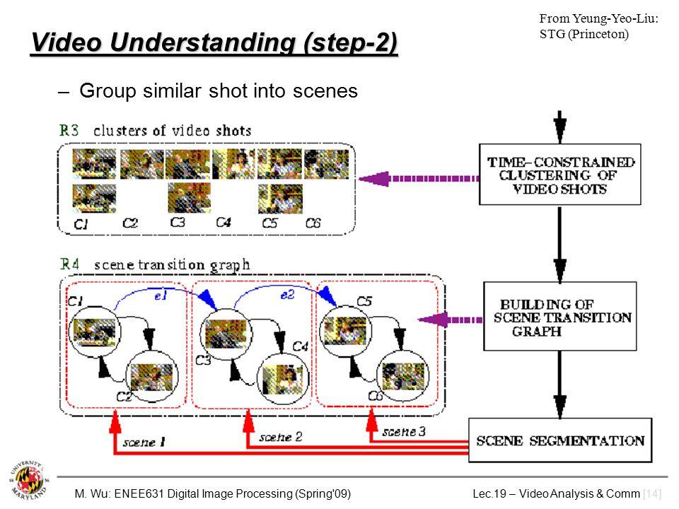 M. Wu: ENEE631 Digital Image Processing (Spring'09) Lec.19 – Video Analysis & Comm [14] Video Understanding (step-2) –Group similar shot into scenes F