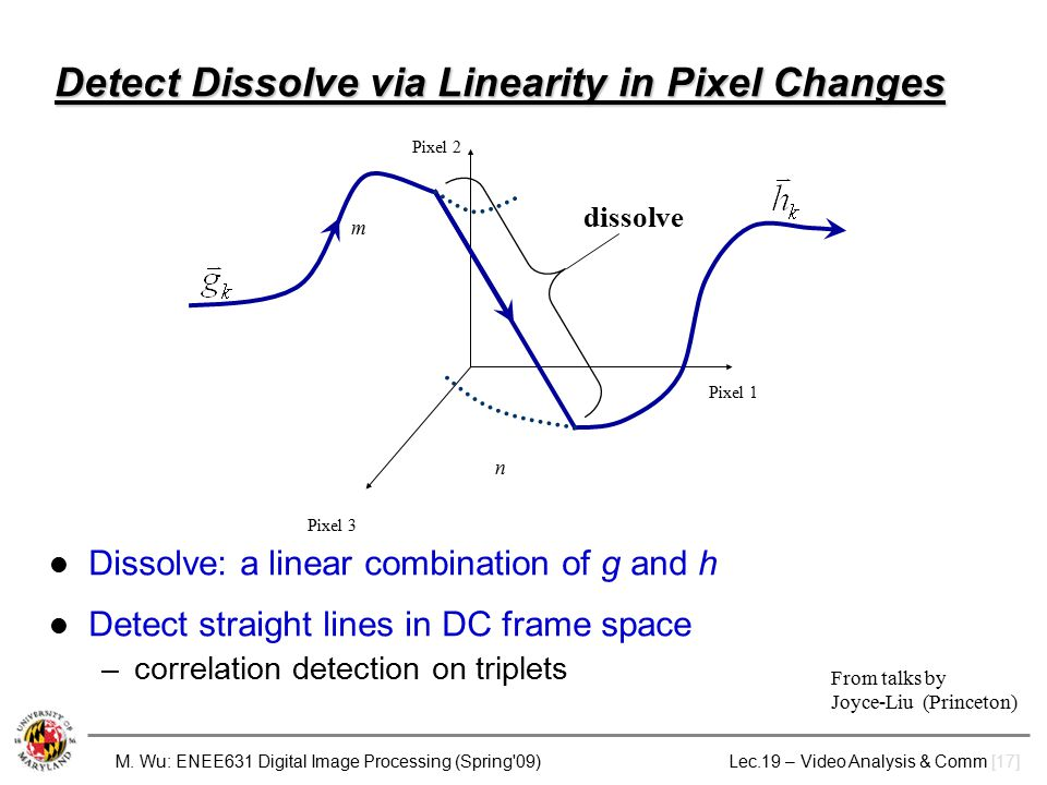M. Wu: ENEE631 Digital Image Processing (Spring'09) Lec.19 – Video Analysis & Comm [17] Detect Dissolve via Linearity in Pixel Changes Dissolve: a lin