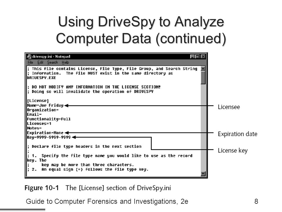 Guide to Computer Forensics and Investigations, 2e19 DriveSpy Integrity Tools (continued) MD5 –RFC-complaint MD5 function –Hashes an entire partition, or specific files –Available in Drive and Partition mode Dbexport –Creates a text file of all specified data in a file or disk –Works only in Partition mode
