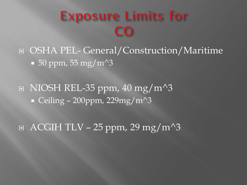  OSHA PEL- General/Construction/Maritime  50 ppm, 55 mg/m^3  NIOSH REL-35 ppm, 40 mg/m^3  Ceiling – 200ppm, 229mg/m^3  ACGIH TLV – 25 ppm, 29 mg/m^3