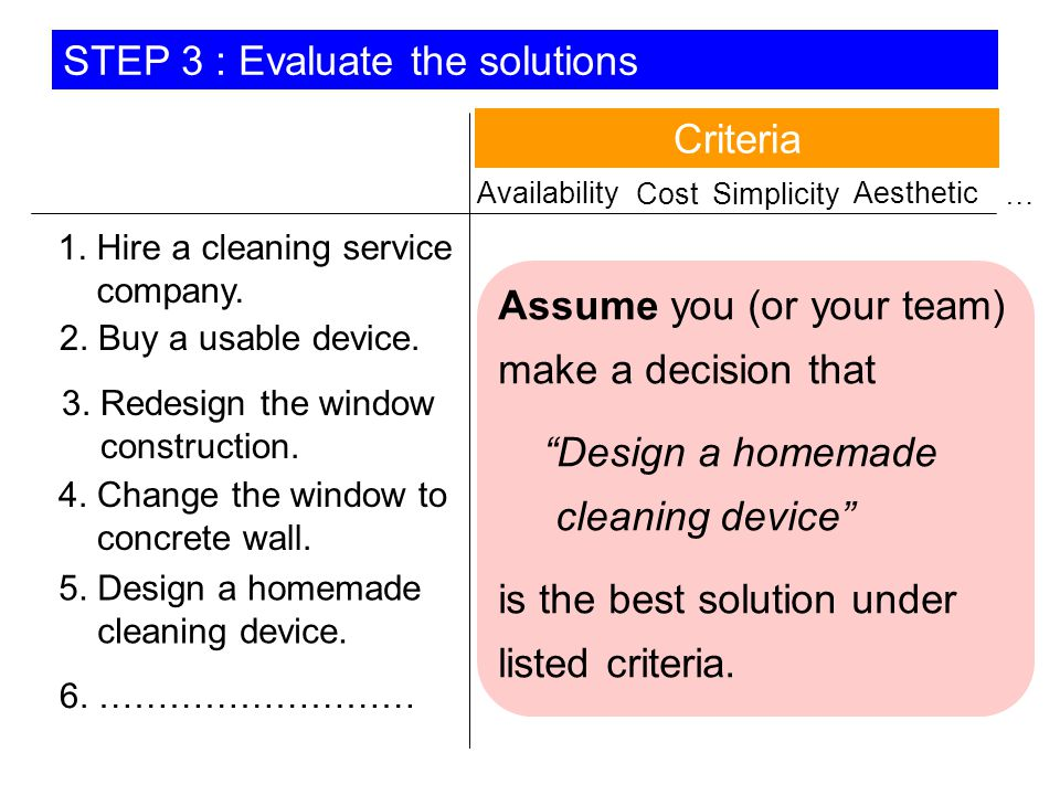 Cost STEP 3 : Evaluate the solutions Availability Criteria Simplicity Aesthetic 1.