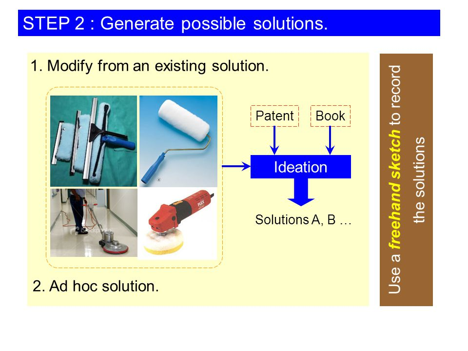 STEP 2 : Generate possible solutions. 1. Modify from an existing solution.