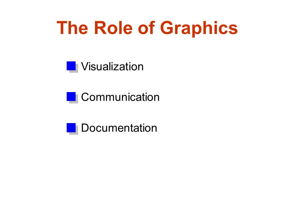 The Role of Graphics Visualization Communication Documentation