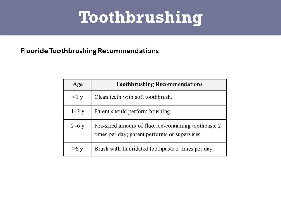 Fluoride Toothbrushing Recommendations Toothbrushing