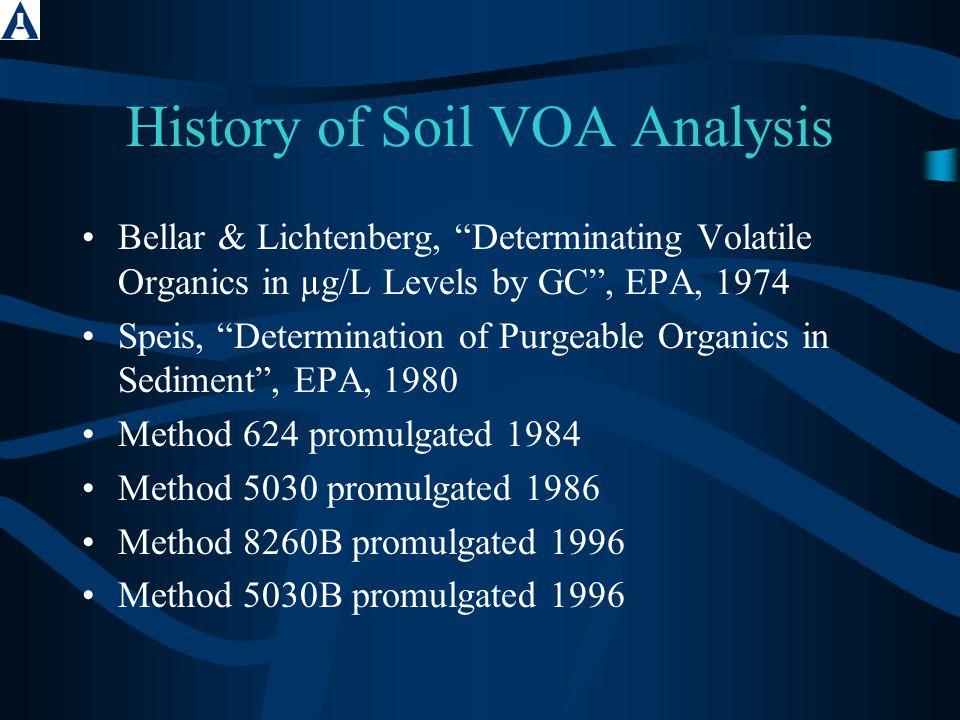 "History of Soil VOA Analysis Bellar & Lichtenberg, ""Determinating Volatile Organics in µg/L Levels by GC"", EPA, 1974 Speis, ""Determination of Purgeabl"