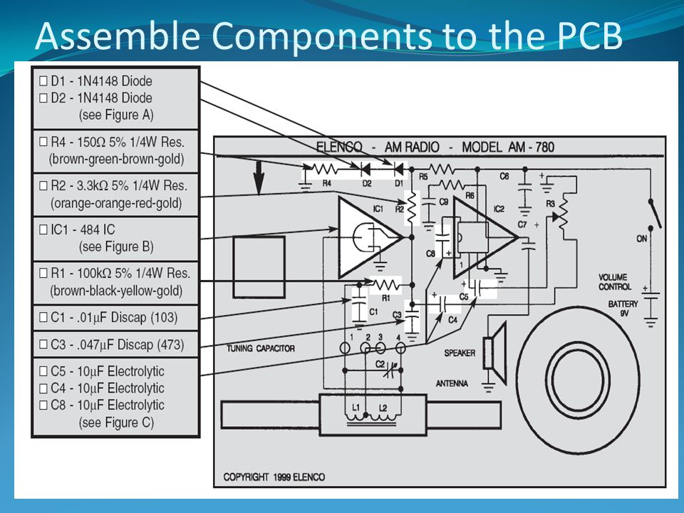 Assemble Components to the PCB