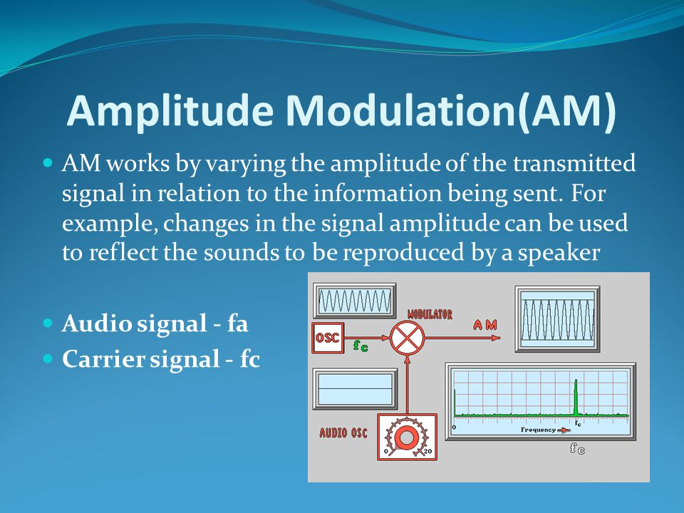 Amplitude Modulation(AM) AM works by varying the amplitude of the transmitted signal in relation to the information being sent. For example, changes i